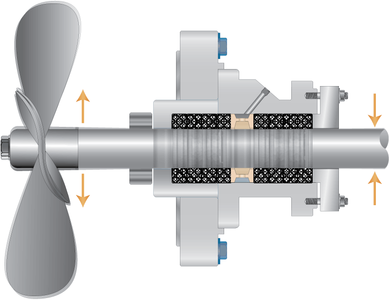 shaft vibration illustration