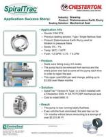 st version n type i with gss-11 in the food processing industry no flush cover